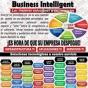 Logo empresa: business intelligent, soluciones informáticas al negocio